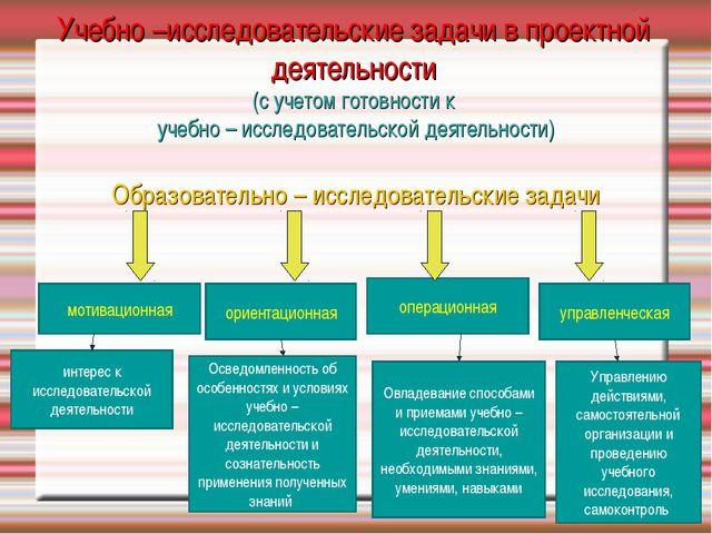 Учебно –исследовательские задачи в проектной деятельности (с учетом готовност...