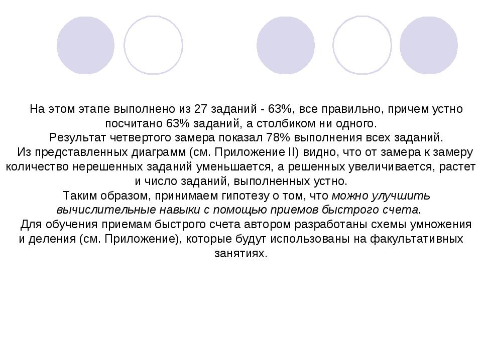 На этом этапе выполнено из 27 заданий - 63%, все правильно, причем устно посч...