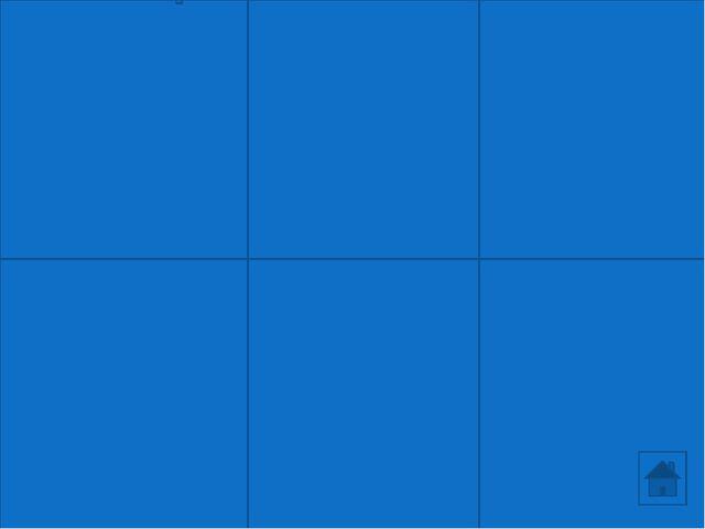 Определения Приборы Единицы Законы 20 40 100 60 80 20 20 20 40 40 40 60 60 60...