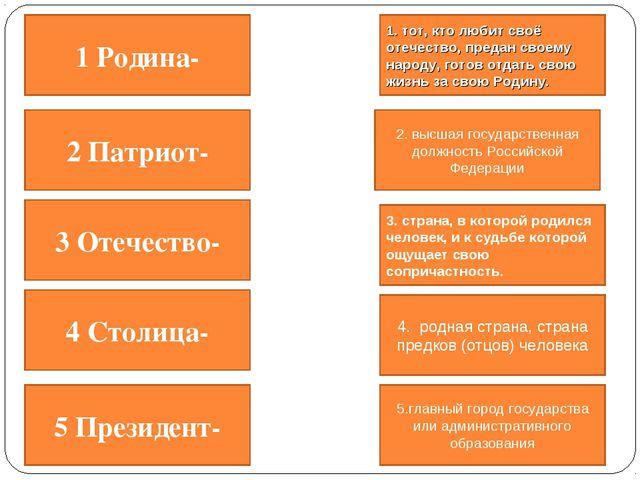 1 Родина- 2 Патриот- 3 Отечество- 4 Столица- 5 Президент- 5.главный город гос...