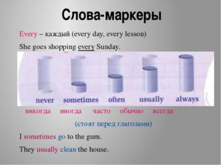 Слова-маркеры Every – каждый (every day, every lesson) She goes shopping ever