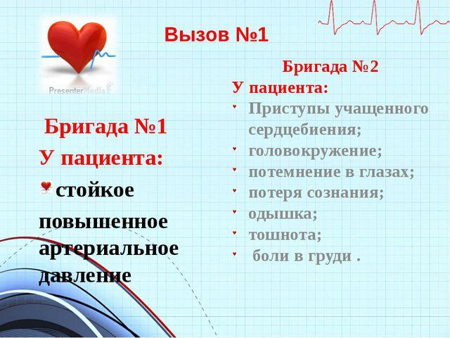 Вызов №1 Бригада №1 У пациента: стойкое повышенное артериальное давление Бриг...
