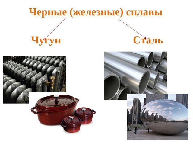 . Черные (железные) сплавы Чугун Сталь