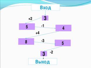 Вход 3 5 5 8 4 3 Выход +2 -1 +4 -3 -2