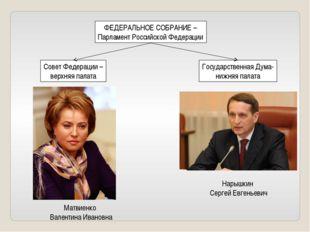 ФЕДЕРАЛЬНОЕ СОБРАНИЕ – Парламент Российской Федерации Совет Федерации – верхн
