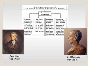 Джон Локк 1632-1704 гг. Ш.-Л.Монтескье 1689-1755 гг.