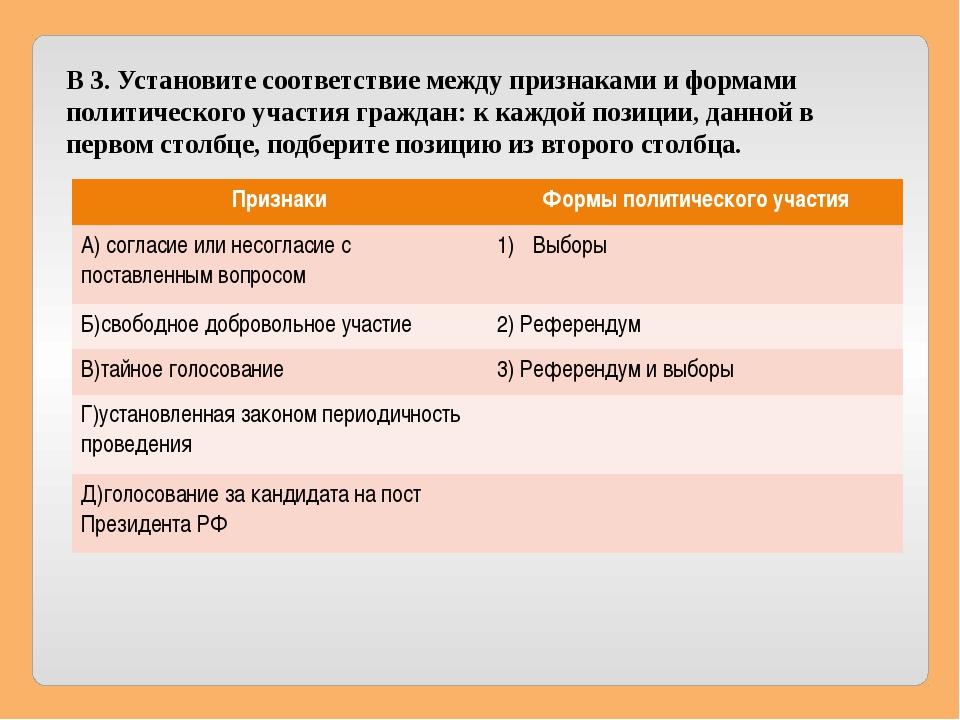 В 3. Установите соответствие между признаками и формами политического участия...