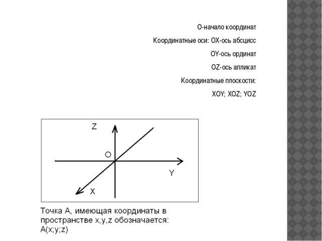 О-начало координат Координатные оси: OX-ось абсцисс OY-ось ординат OZ-ось ап...