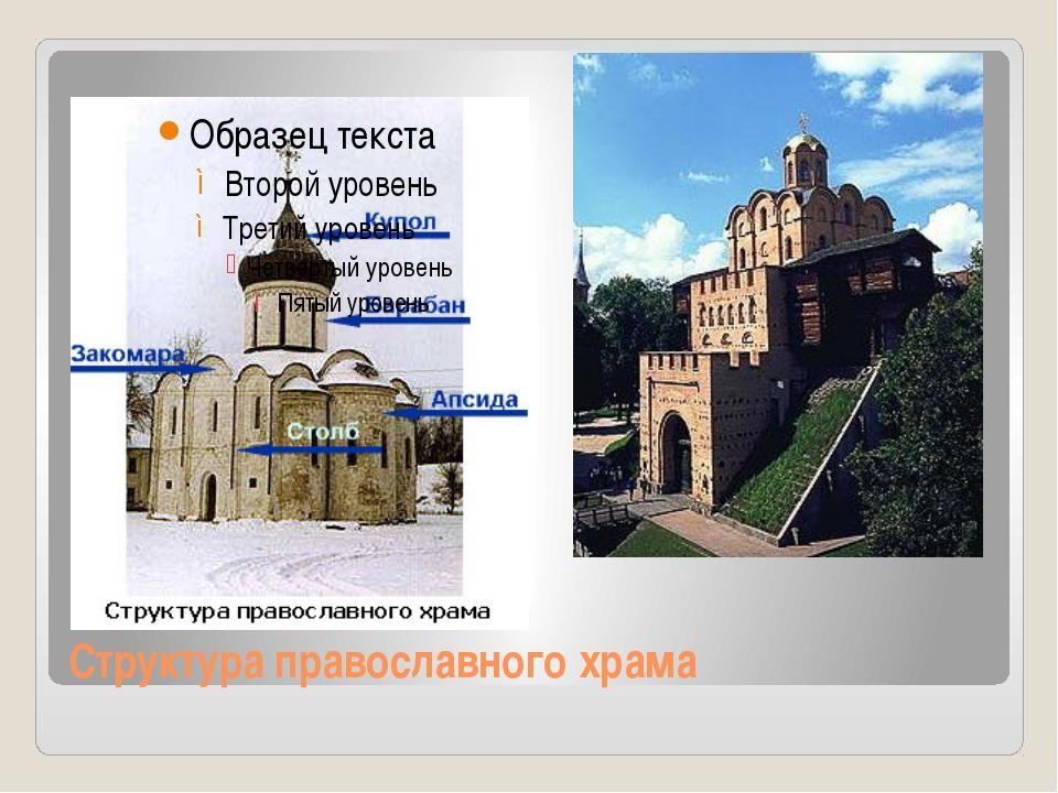 Структура православного храма