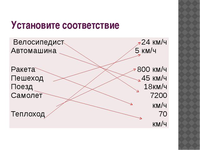 Установите соответствие Велосипедист 24 км/ч Автомашина 5 км/ч Ракета 800 км/...