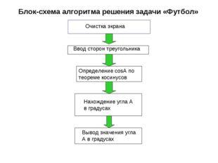 Блок-схема алгоритма решения задачи «Футбол» Очистка экрана Ввод сторон треуг