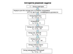 С -- Оклад санитарки Оклад медсестры А2 = 1,5; В2 = 0 Оклад врача А3 =3; В3 =