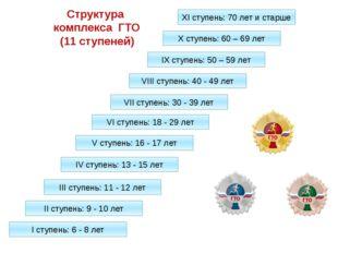 Структура комплекса ГТО (11 ступеней) XI ступень: 70 лет и старше X ступень: