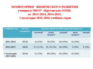 МОНИТОРИНГ ФИЗИЧЕСКОГО РАЗВИТИЯ учащихся МБОУ «Крутовская ООШ» за 2013-2014,
