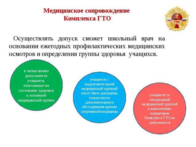 Медицинское сопровождение Комплекса ГТО Осуществлять допуск сможет школьный в...