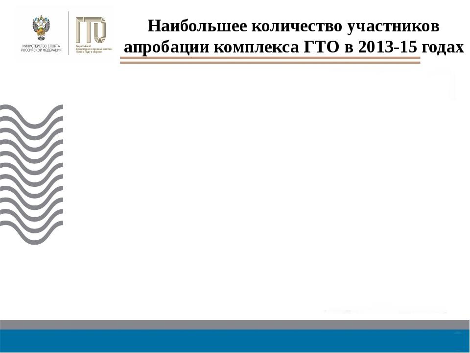 Наибольшее количество участников апробации комплекса ГТО в 2013-15 годах