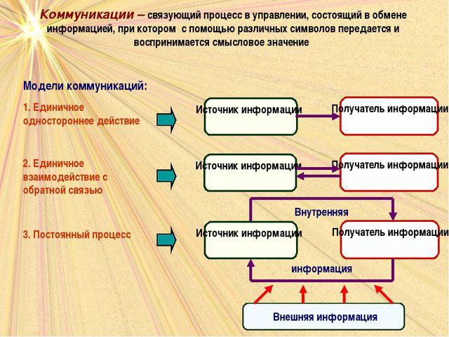 Коммуникации – связующий процесс в управлении, состоящий в обмене информацией...