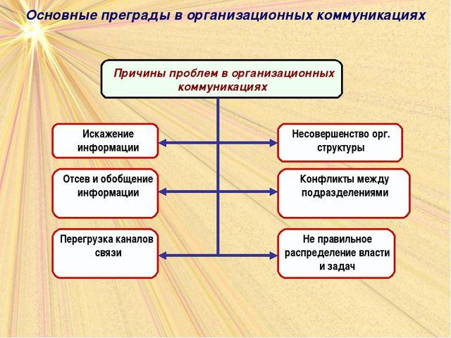 Основные преграды в организационных коммуникациях
