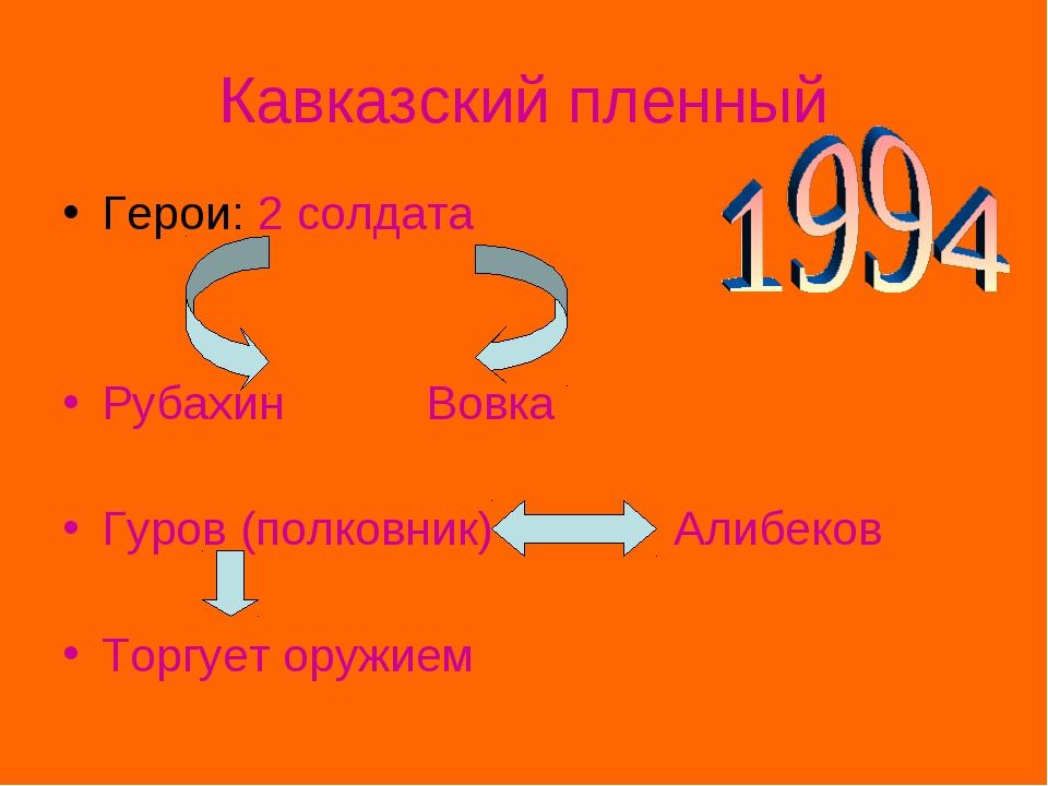 Кавказский пленный Герои: 2 солдата Рубахин Вовка Гуров (полковник) Алибеков...