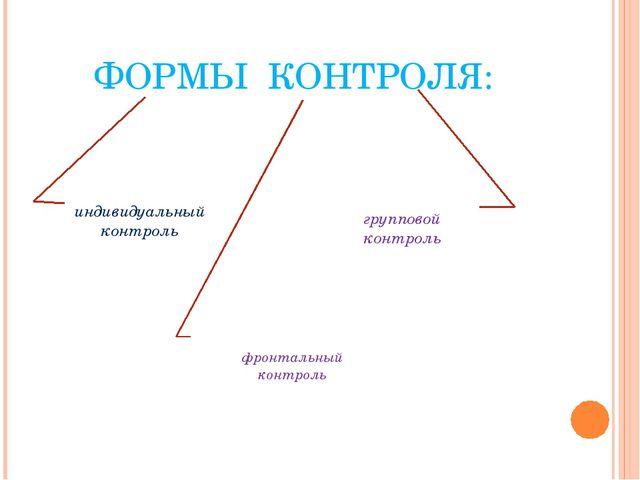ФОРМЫ КОНТРОЛЯ: индивидуальный контроль групповой контроль фронтальный контроль