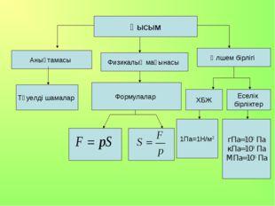 Қысым Анықтамасы Физикалық мағынасы Өлшем бірлігі Тәуелді шамалар Формулалар
