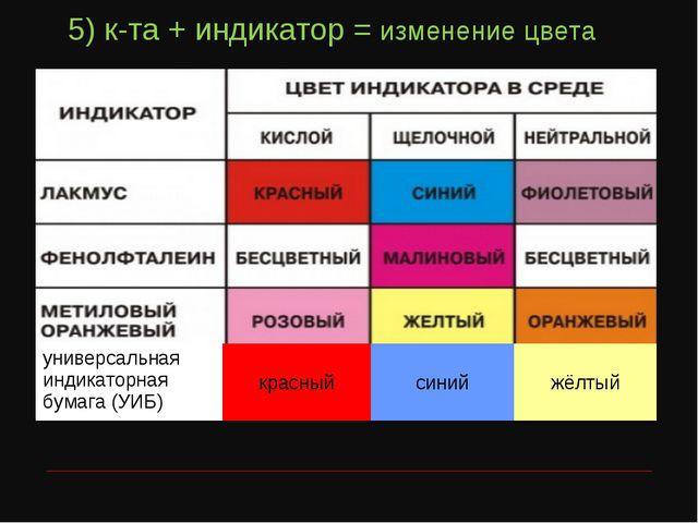 5) к-та + индикатор = изменение цвета универсальная индикаторная бумага (УИБ)...