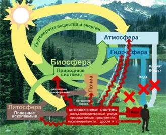 http://jivaya-planeta.ru/uploads/posts/2014-01/thumbs/1389204703_biosvera1.jpg
