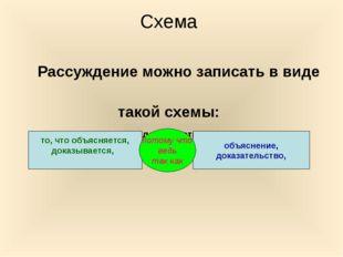 Схема Рассуждение можно записать в виде такой схемы: I часть слово-мостик II