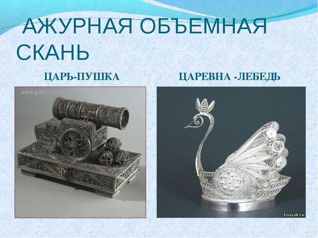 АЖУРНАЯ ОБЪЕМНАЯ СКАНЬ ЦАРЬ-ПУШКА ЦАРЕВНА -ЛЕБЕДЬ