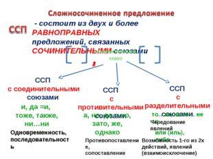 - состоит из двух и более РАВНОПРАВНЫХ предложений, связанных СОЧИНИТЕЛЬНЫМИ