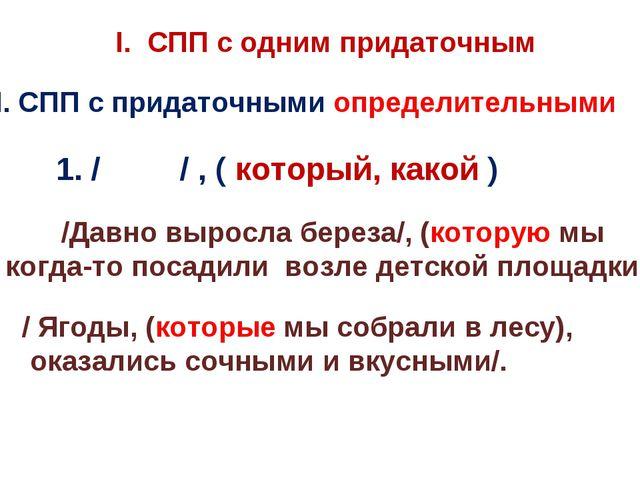 I. СПП с одним придаточным ІІ. СПП с придаточными определительными 1. / / , (...