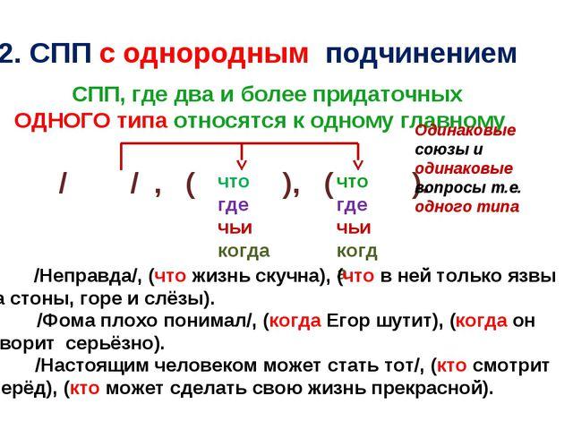 2. СПП с однородным подчинением СПП, где два и более придаточных ОДНОГО типа...
