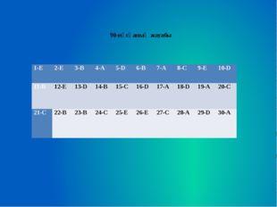 90-нұсқаның жауабы 1-E 2-E  3-B  4-А 5-D 6-B 7-A 8-C 9-E 10-D 11-B 12-E 13-