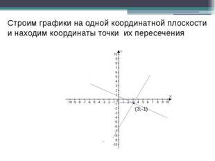 Строим графики на одной координатной плоскости и находим координаты точки их