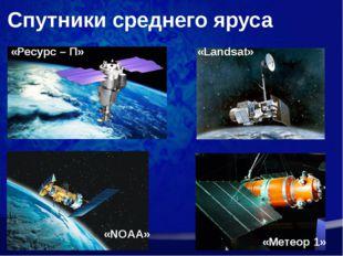 Спутники среднего яруса «Метеор 1» «NOAA» «Ресурс – П» «Landsat»