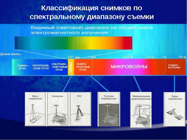 Классификация снимков по спектральному диапазону съемки