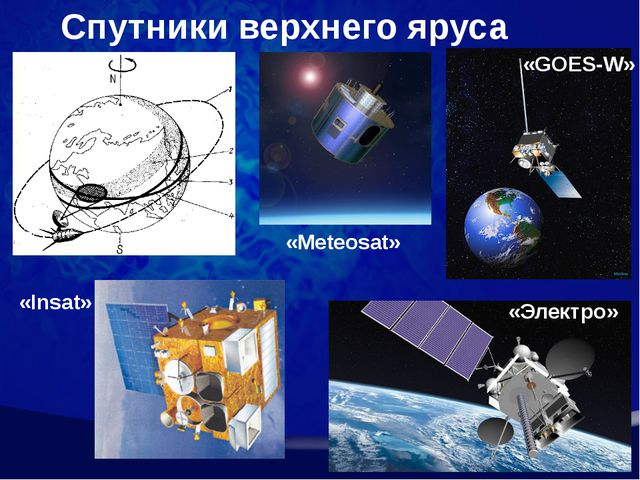 Спутники верхнего яруса «Электро» «Meteosat» «GOES-W» «Insat»