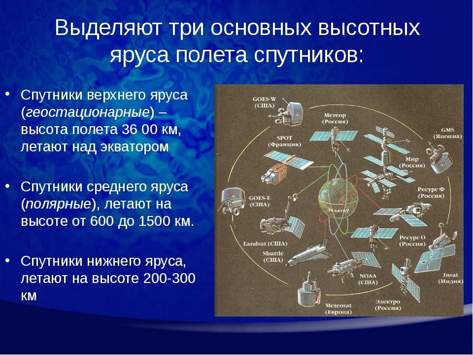 Выделяют три основных высотных яруса полета спутников: Спутники верхнего ярус...