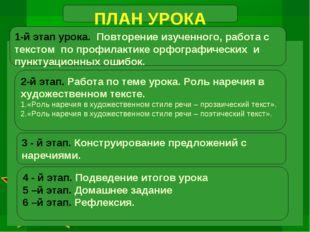 ПЛАН УРОКА 1-й этап урока. Повторение изученного, работа с текстом по профил