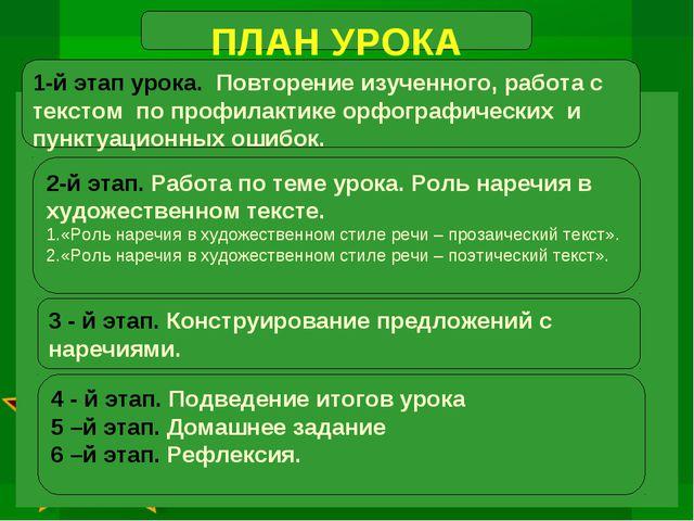 ПЛАН УРОКА 1-й этап урока. Повторение изученного, работа с текстом по профил...