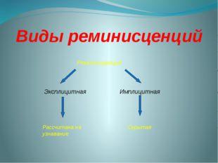 Виды реминисценций Реминисценция Эксплицитная Имплицитная Рассчитана на узнав