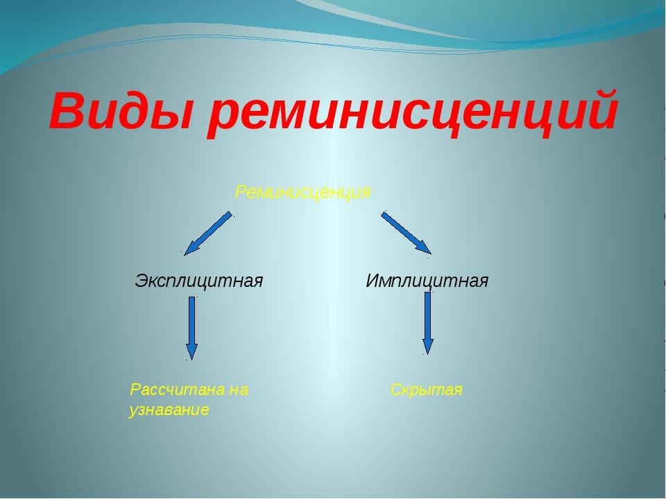 Виды реминисценций Реминисценция Эксплицитная Имплицитная Рассчитана на узнав...