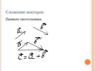 Сложение векторов Правило треугольника.