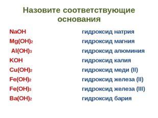 Назовите соответствующие основания NaOH Mg(OH)2 Al(OH)3 KOH Cu(OH)2 Fe(OH)2 F