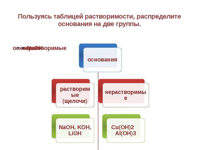 Пользуясь таблицей растворимости, распределите основания на две группы.