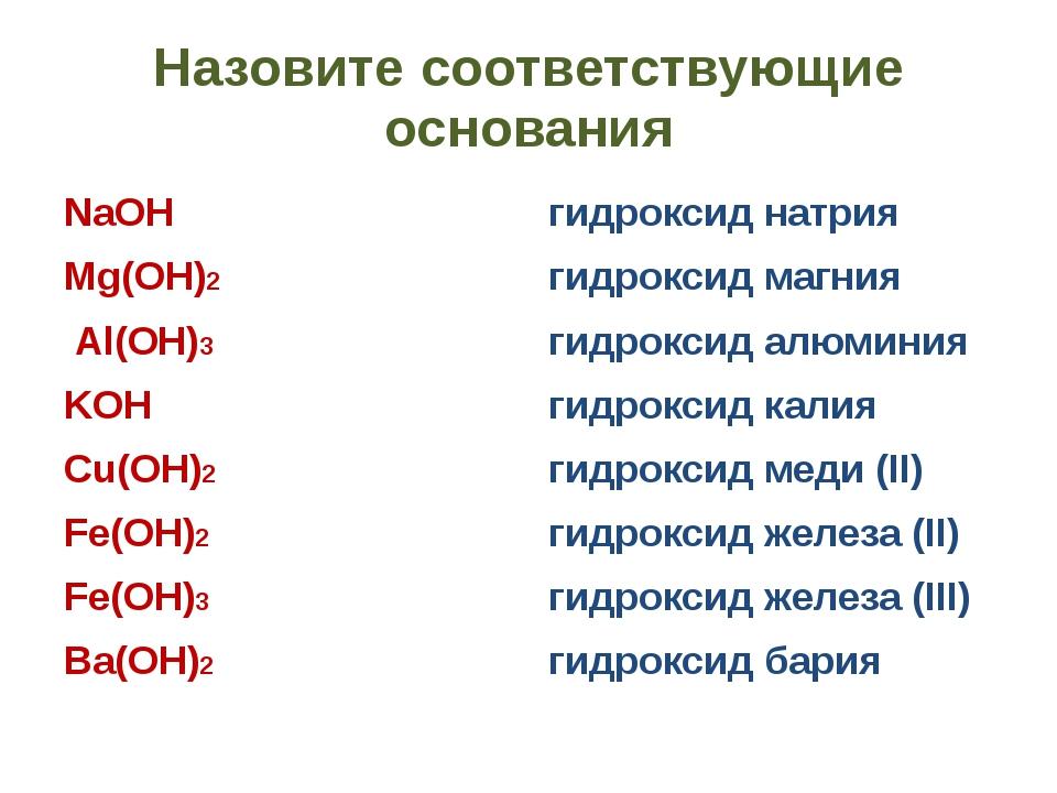 Назовите соответствующие основания NaOH Mg(OH)2 Al(OH)3 KOH Cu(OH)2 Fe(OH)2 F...