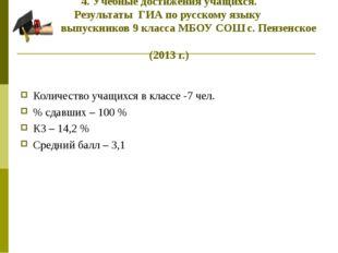4. Учебные достижения учащихся. Результаты ГИА по русскому языку выпускников