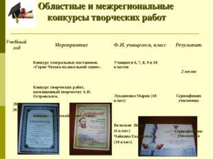 Областные и межрегиональные конкурсы творческих работ  Учебный годМеропр