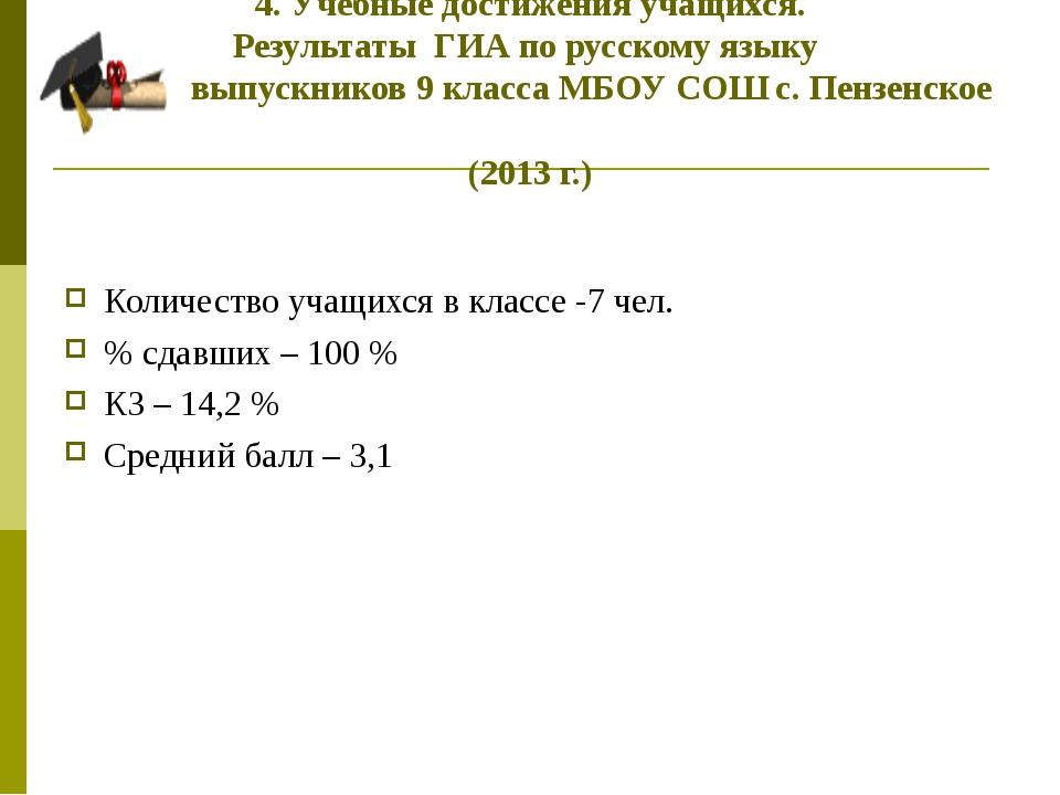 4. Учебные достижения учащихся. Результаты ГИА по русскому языку выпускников...