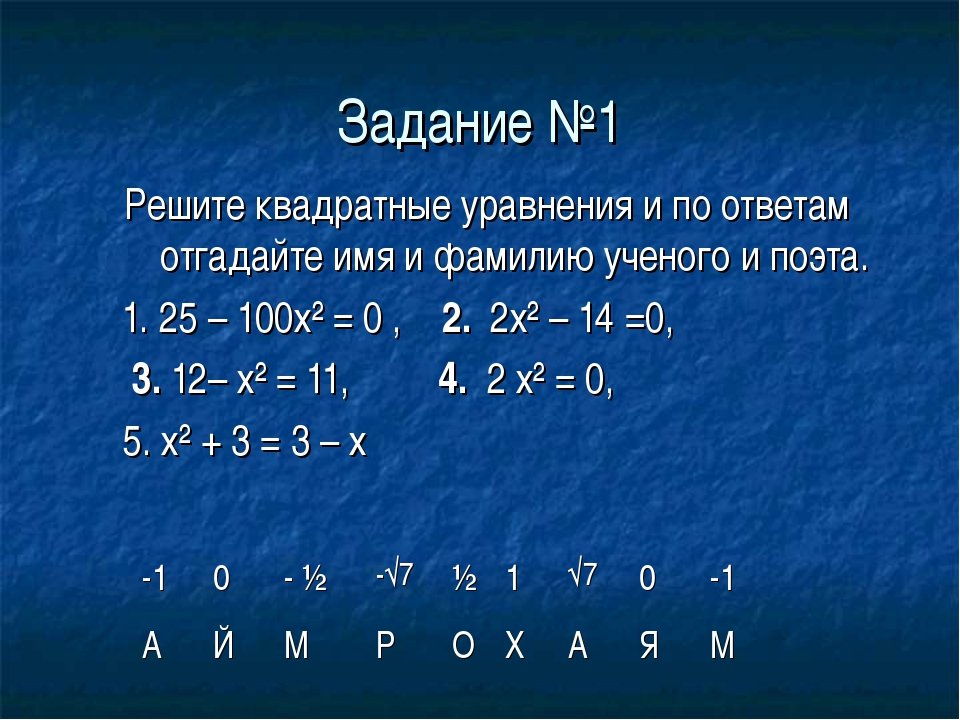 Задание №1 Решите квадратные уравнения и по ответам отгадайте имя и фамилию у...
